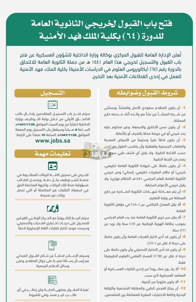 شروط القبول في كلية الملك فهد الامنية 1442 موقع محتويات